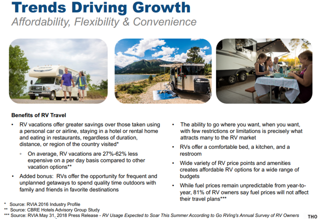 Trends driving RV industry growth