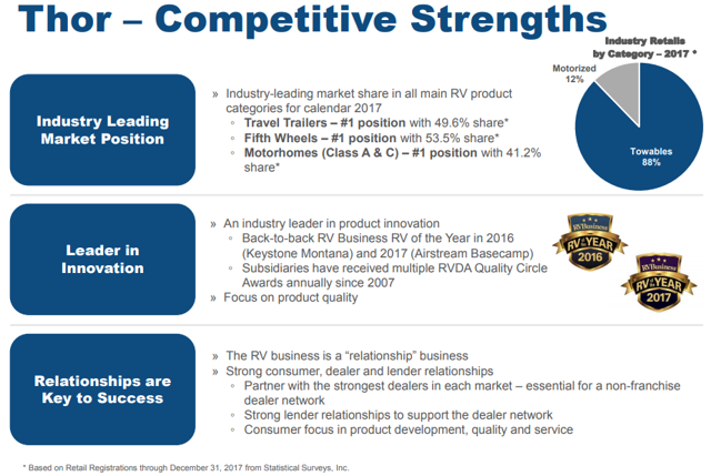 Thor Industries competitive strengths