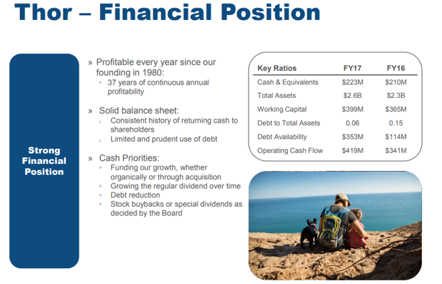 Thor financial position
