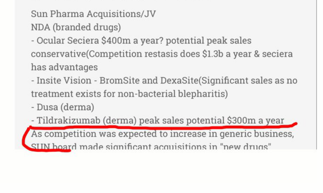 Sun JV/Acquisitions in new/patented drugs