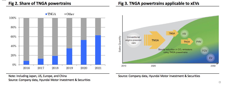 toyota organizational structure chart
