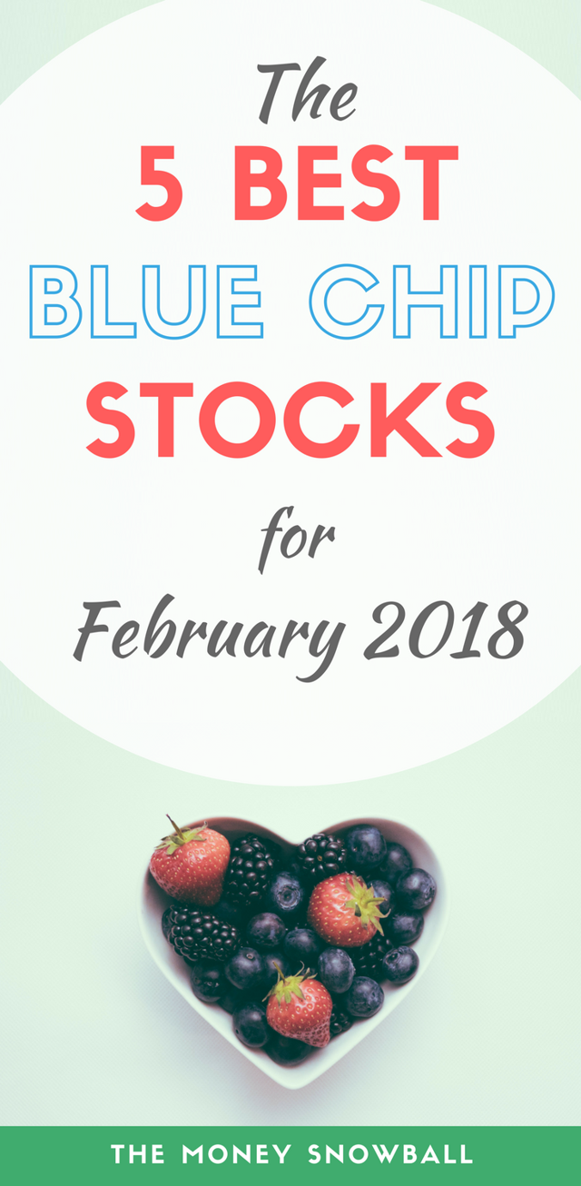 best blue chip dividend stocks for February 2018
