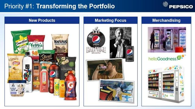 frito lay adapts to the chinese markets swot Frito lay's dips step one: swot analysis frito-lay was first introduced in 1932 by frito frito-lay's recent growth in the dip market was due to new.
