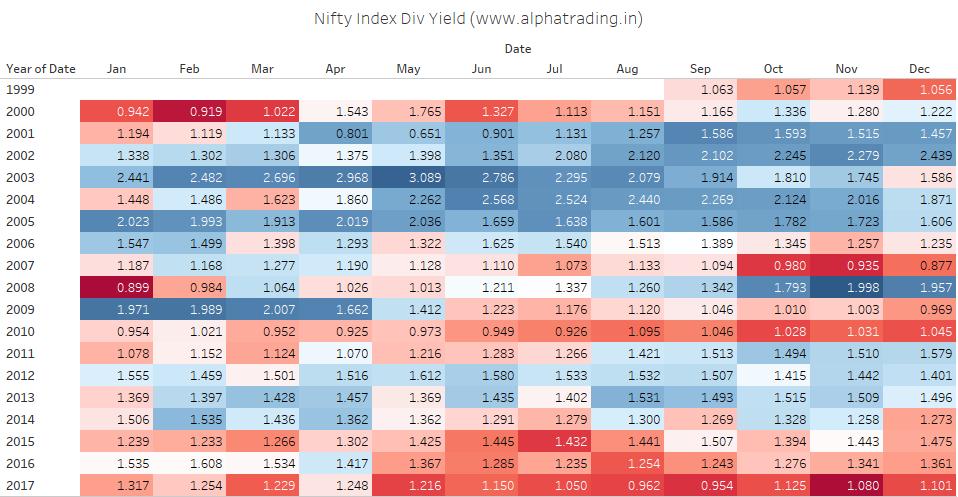 Indian Stock Market Nifty Pe Ratio Historical And Current Analysis Chintan Chheda Seeking Alpha
