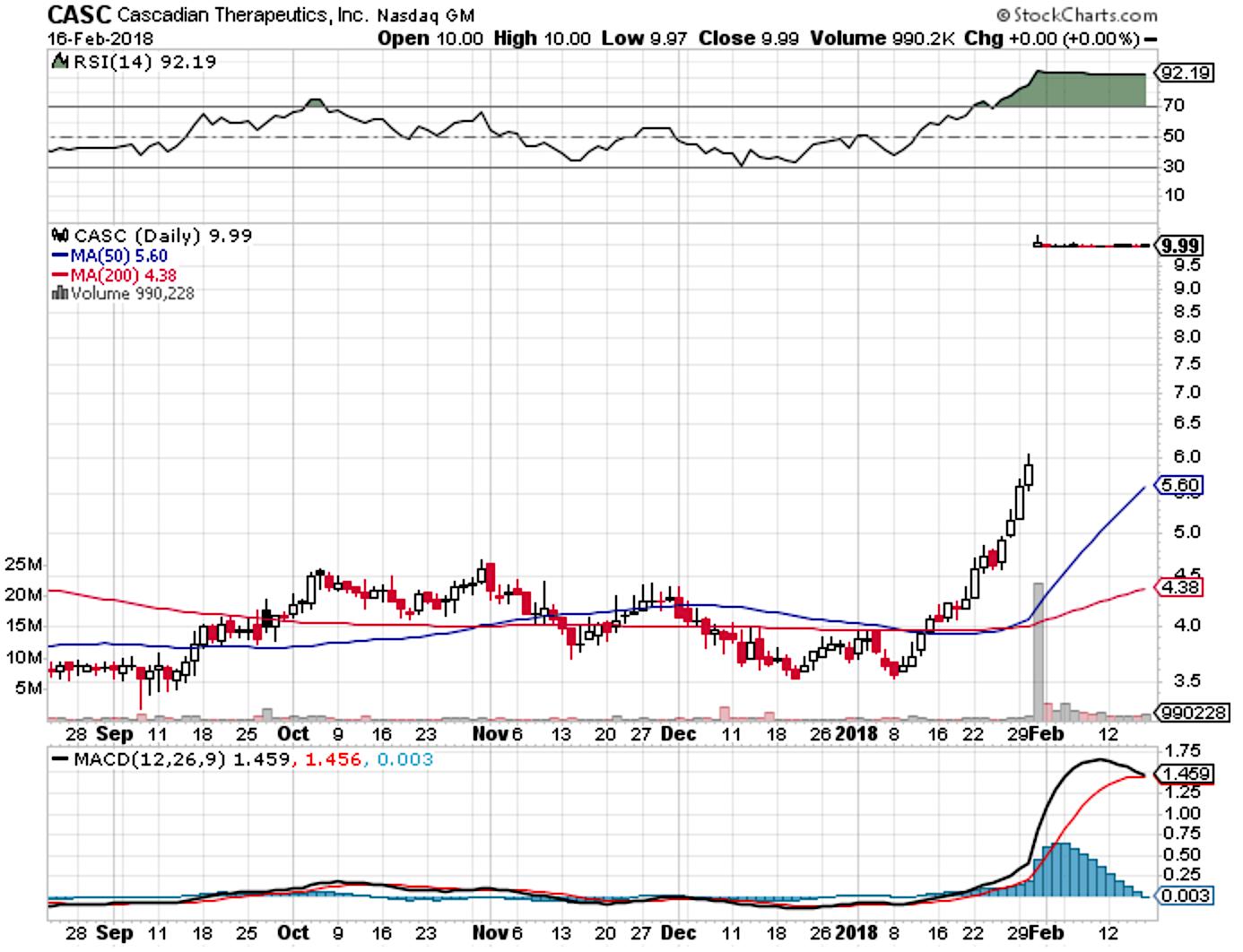 Celg celgene corporation crowdsourced stock ratings sauploadoiathdstsk9b5ygtoe5mz4zaujduieqhgkvhlanzvjxmemfbtc2x5jrlzbv1c4pijb5ysdlg3y9qr16mqshnnrys1qgww3a94crgmfltjddtunbmtdzcklb9wbvi 8e1ftubhbthumb1g biocorpaavc Images