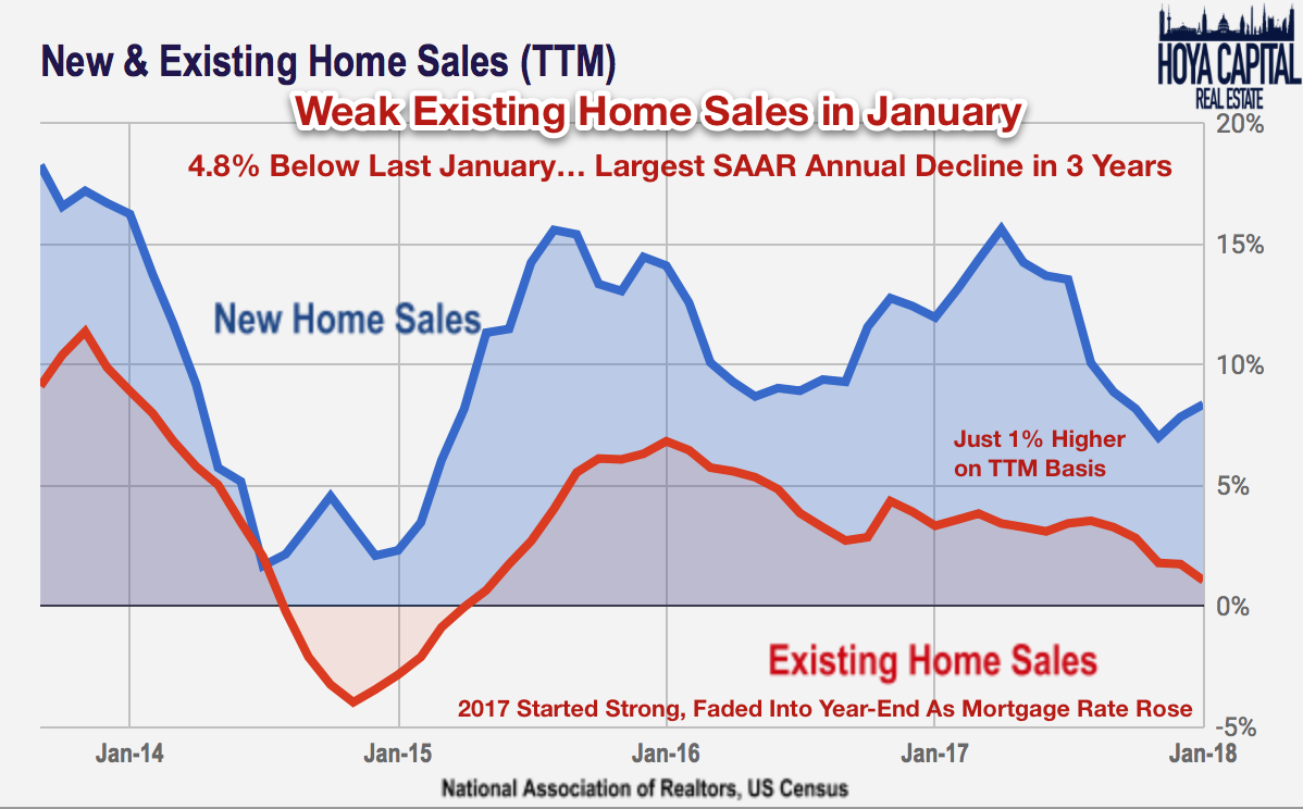 New Construction Home Mortgage Rates