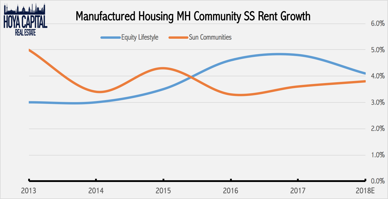 manufactured housing still the best kept secret seeking alpha rh seekingalpha com