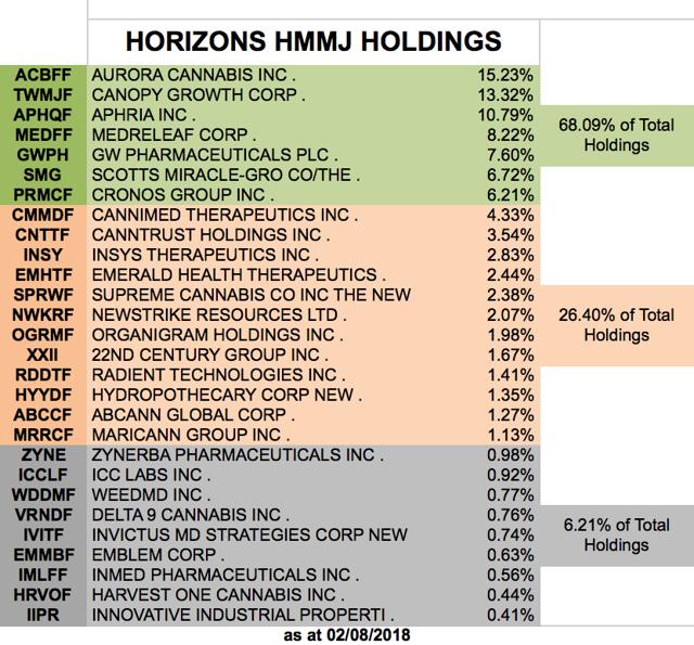 articles on stock market pdf