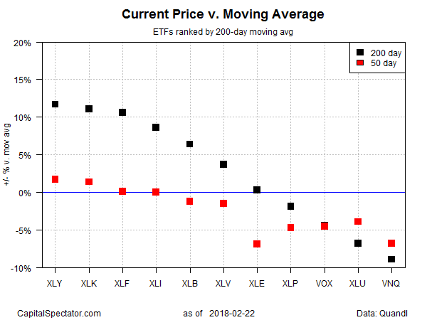 SPDR S&P Emerging Markets Dividend ETF (EDIV) Rises 0.4515% for Feb 22