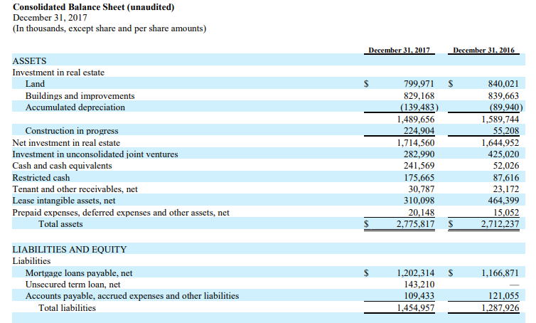 Seritage Growth Properties (SRG) Stock Price Down 6.6% Following Weak Earnings