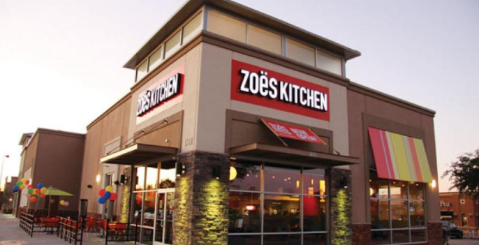 Zoe\'s Kitchen Is Going To The Single Digits - Zoe\'s Kitchen (NYSE ...