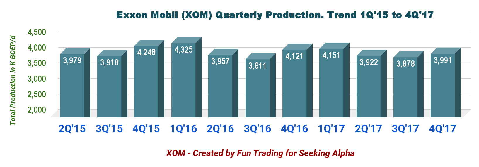 Exxon Mobil: The Perfect Storm - Exxon Mobil Corporation (NYSE:XOM ...