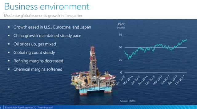 macro environment analysis of exxon mobil