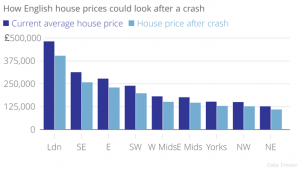 How-English-house-prices-could-look-after-a-crash