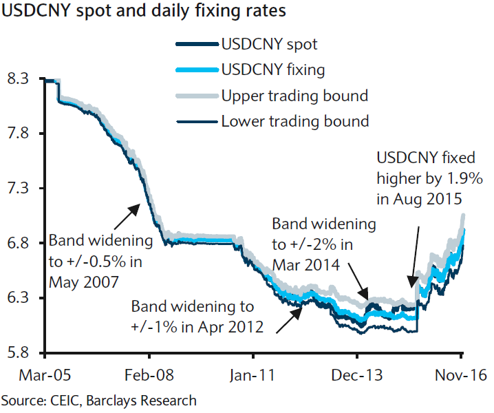 Banks Would Possibly Us Dollars In The Lunar New Year This Move Is Expected To Slow Down Pace Of Rmb Reciation