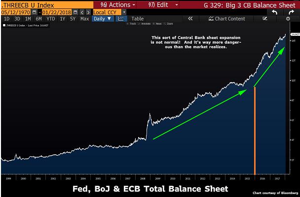 insane-balance-sheet-expansion