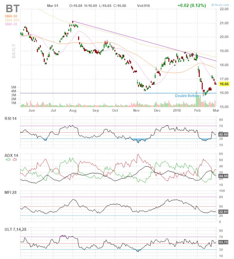 Piotroski Enhanced Value Stock Selections - March | Seeking Alpha