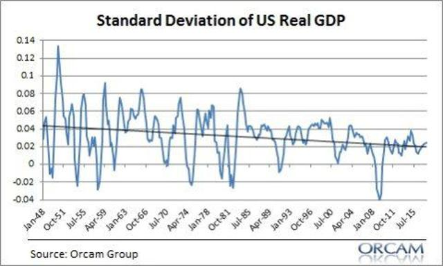 era of stagnation Most observers expected the unusually deep recession to be followed by an unusually rapid recovery, but that hasn't happened the key to understanding why lies in the concept of secular stagnation luckily, an expansionary fiscal policy can help overcome the problem and get growth back on track.