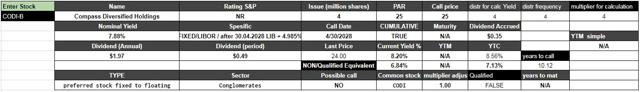 Compass Diversified Holdings: This 7.875% FixedFloating Preferred Stock Started Trading On The N