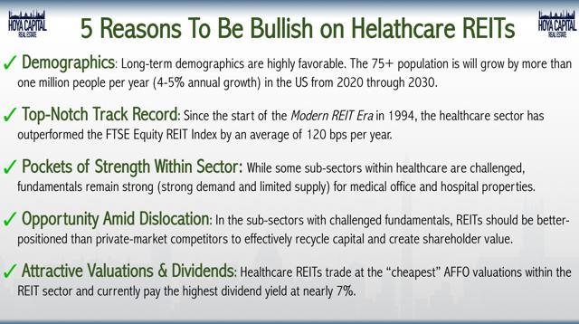 Healthcare REITs bull