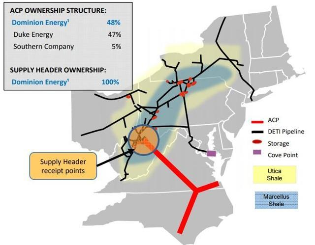source dominion energy investor presentation