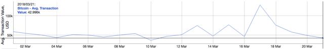 ../Desktop/Screen%20Shot%202018-03-22%20at%2010.51.31%20AM.png