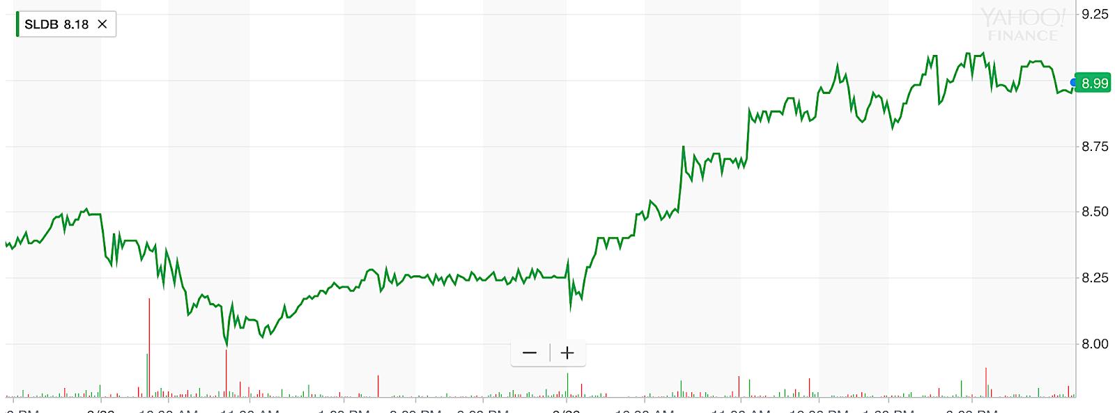 Ibb ishares nasdaq biotechnology index fund crowdsourced stock sauploadcwj djpr0meqpbcpingzsd b9l4excknfgrxgkbolahtcatlkkbym2ryjbwont06buahunab1n9uhzwexqp1k3ryjq9c2mqqab9eyerv5ovy3ht6qucterrjea5qasstdwtnkthumb1g biocorpaavc Images