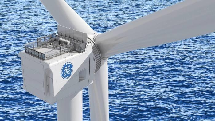 What Are Analysts Report About General Electric Company (GE)