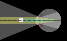 Kopin Pupil Image