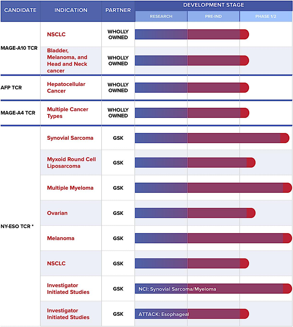 Gild gilead sciences inc crowdsourced stock ratings saupload3twzqxbpyiutogamjlvojb5m7lhamjozoilup b0d9np3pmvetwfuzdvsy6xuvs65ky94o k4pznnnymneckgohbnwtlw9f1lb2xsh2op1lihxl3qwhp5bexk1fufyoku82qcthumb1g biocorpaavc Gallery