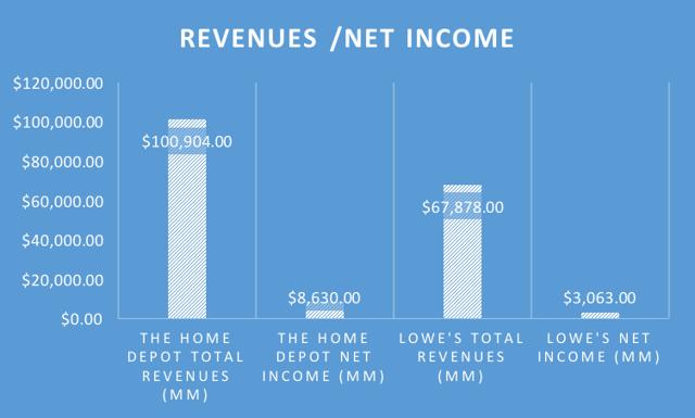 revenues.png