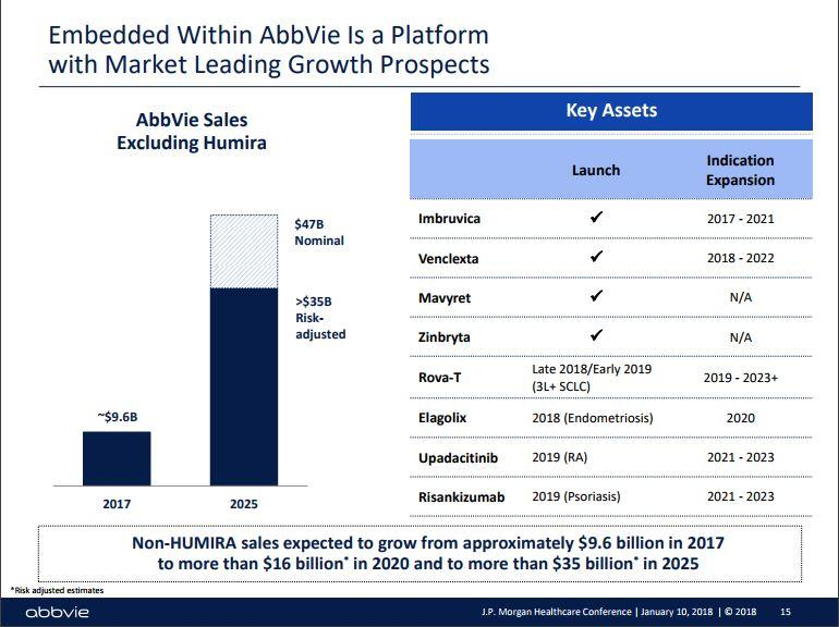 Insider Activity of AbbVie Inc. (NYSE:ABBV)