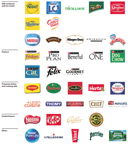 Nestle One Stock You Should Own Forever Nestle Sa Adr Otcmkts