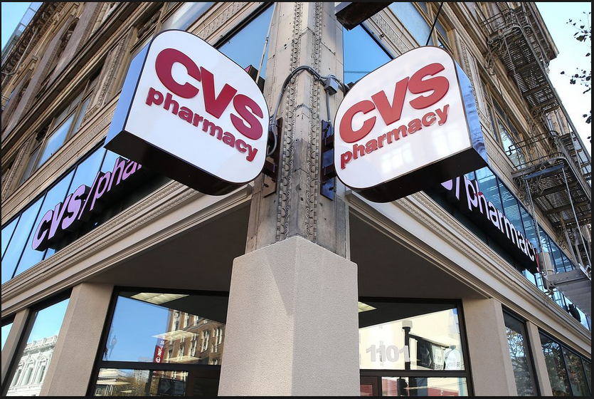 Cool The Investment Case For Cvs Cvs Health Corporation Nyse Download Free Architecture Designs Saprecsunscenecom
