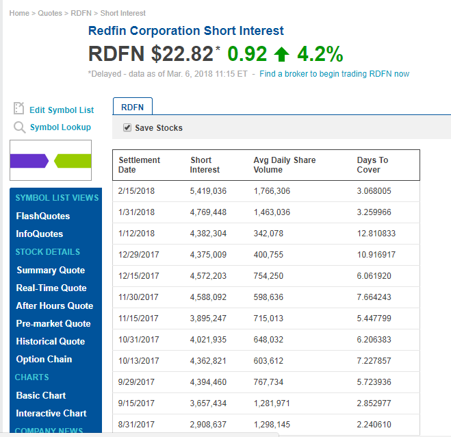 Redfin Is Overvalued Redfin Nasdaqrdfn Seeking Alpha