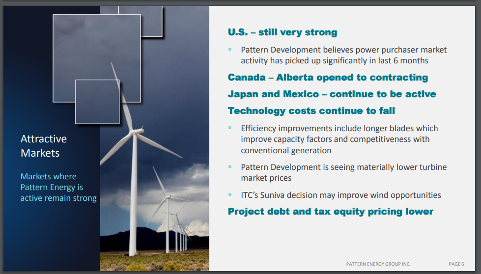 Green Energy Stock Yields 40% Opportunistic Buy With 40% Return Amazing Pattern Energy Stock
