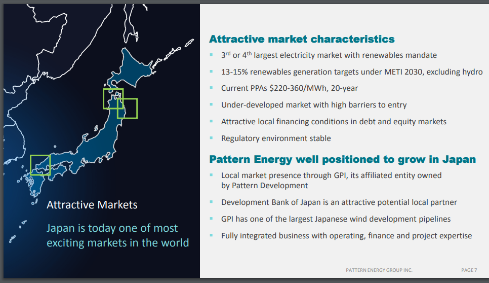 Green Energy Stock Yields 40% Opportunistic Buy With 40% Return Delectable Pattern Energy Stock