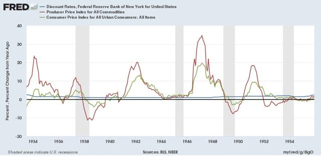 the stagflation of 1970s essay The great inflation the term stagflation was first coined during a period of inflation and unemployment in the united kingdom the united kingdom experienced an outbreak of inflation in the 1960s and 1970s.