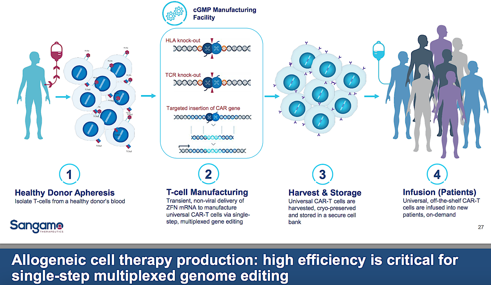 Crsp crispr therapeutics ag crowdsourced stock ratings sauploadhpwfu7kz3hf5md0vivzdiyg10oxh3t4qnsbb7ib8nvmz40afghiw1lxrylo1zufcsmee9aulqa3fx6whhpjniyqswezietwepahyagdlptkom2mxqwnhqb5fuq14ig13jthumb1g biocorpaavc Image collections