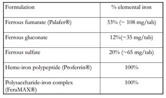palafer vs feramax