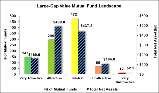 Mutual funds to buy today-9480