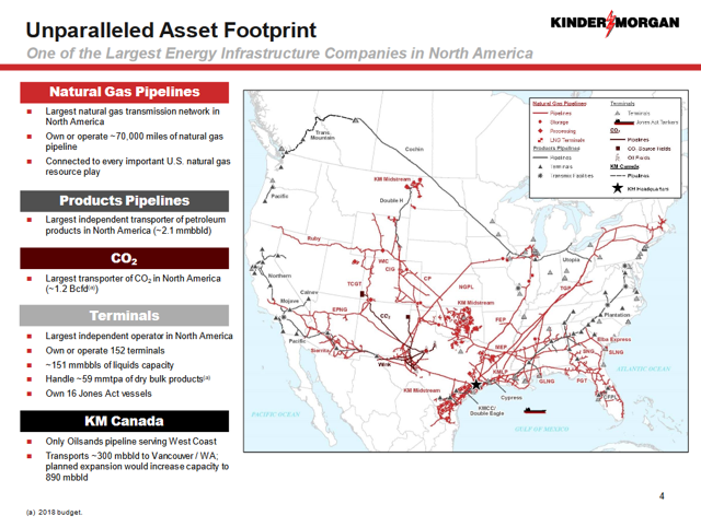 The Kinder Morgan Dividend Story Is About To Resume - Kinder Morgan ...