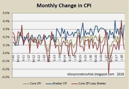 March CPI inflation eases to 4.28%, February IIP slows to 7.1%