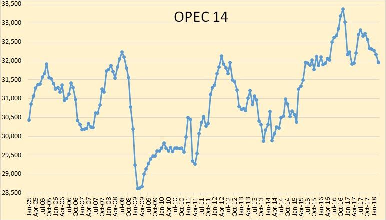 IEA: OPEC+ may accomplish its mission in May