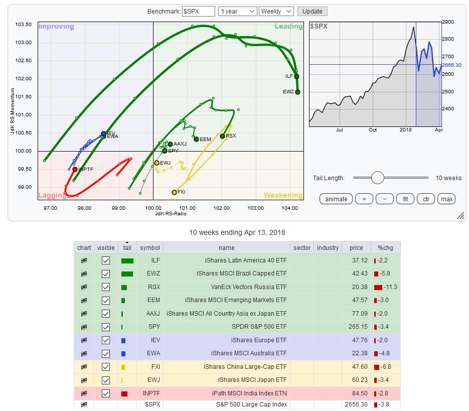 Etf trading strategies relative strength