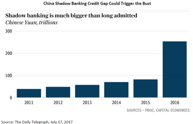 shadowbankingcreditgap