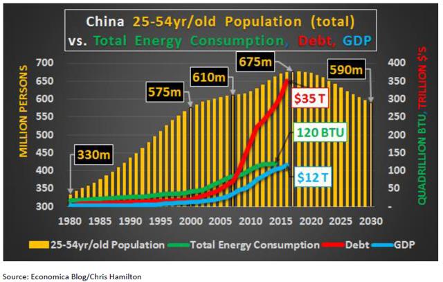 chinapopulation