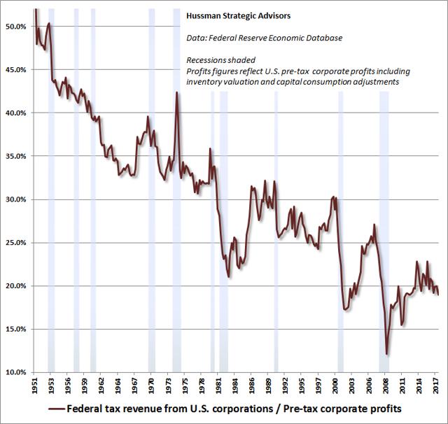 economicdatabase