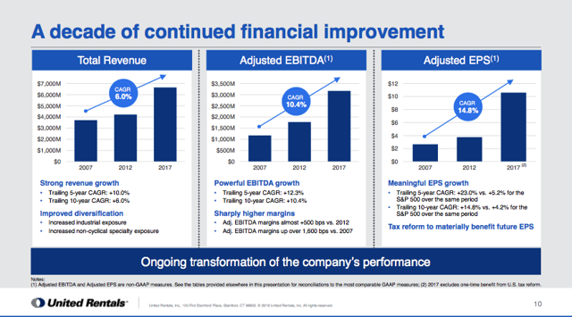 financial improvements Financial improvement and audit readiness financial management certification program emphasizes appropriate training and development in major areas such as audit.