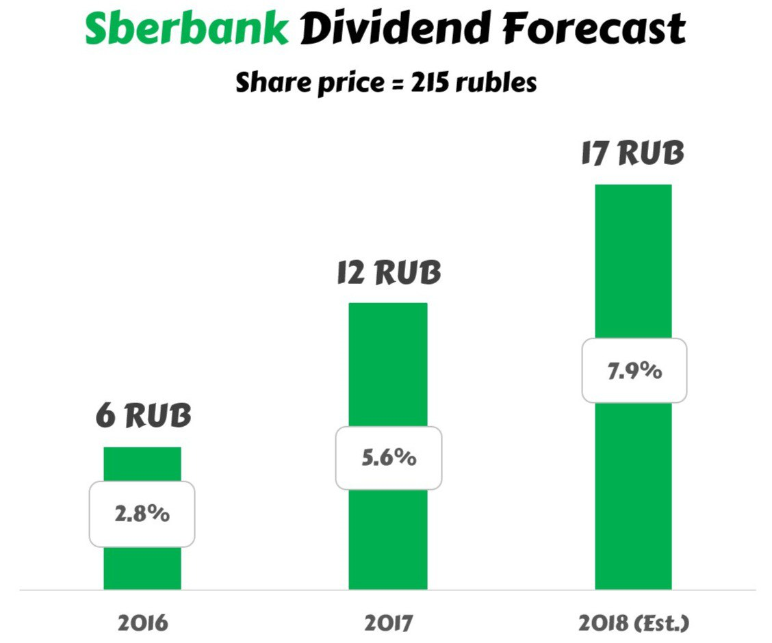Evaluation of real estate for mortgages in Sberbank: everything you need to know